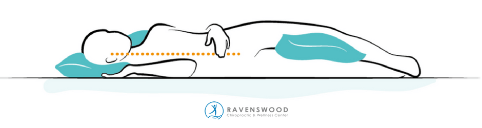 Finding Your Best Sleep Position Rennwellness